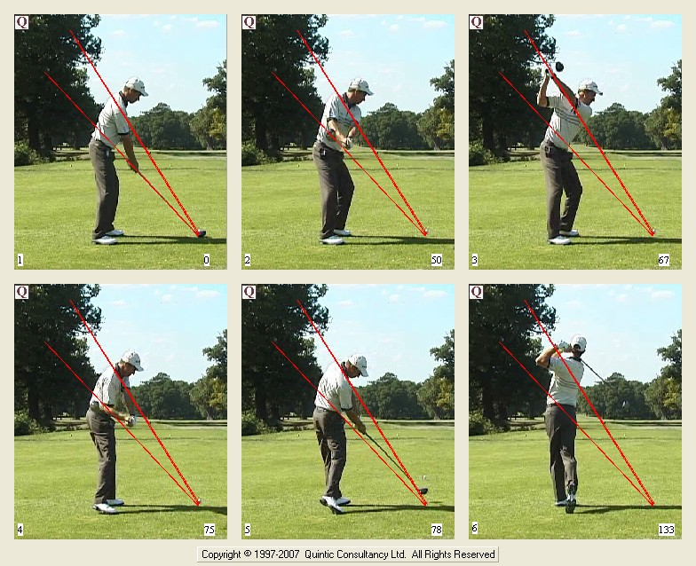 Paul Tolley Performance Golf Coaching - Advanced Video Analysis